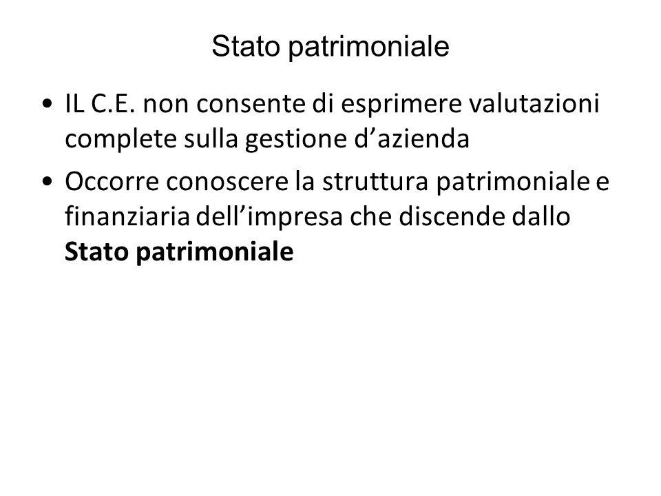 Stato patrimoniale IL C.E. non consente di esprimere valutazioni complete sulla gestione d'azienda.