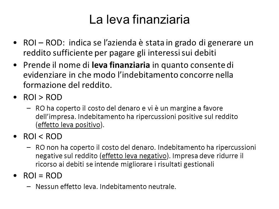 La leva finanziaria ROI – ROD: indica se l'azienda è stata in grado di generare un reddito sufficiente per pagare gli interessi sui debiti.