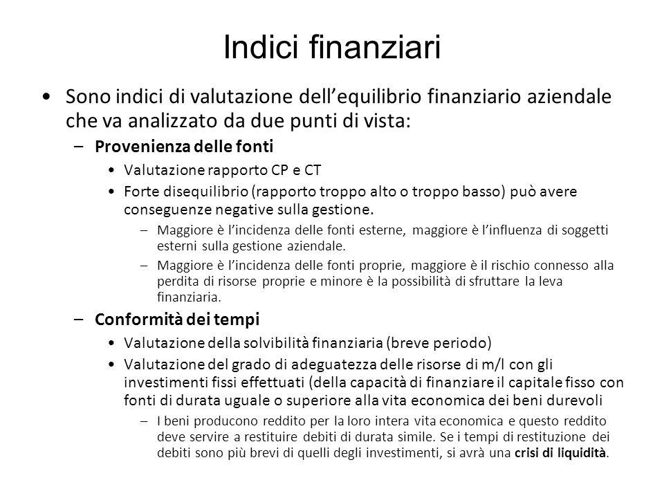 Indici finanziari Sono indici di valutazione dell'equilibrio finanziario aziendale che va analizzato da due punti di vista: