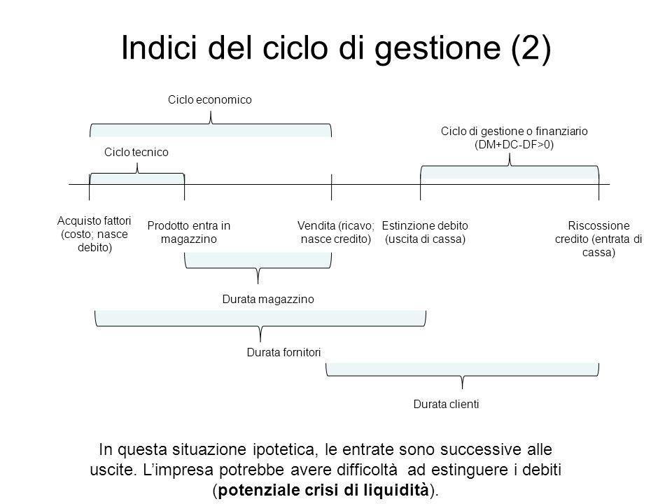 Indici del ciclo di gestione (2)