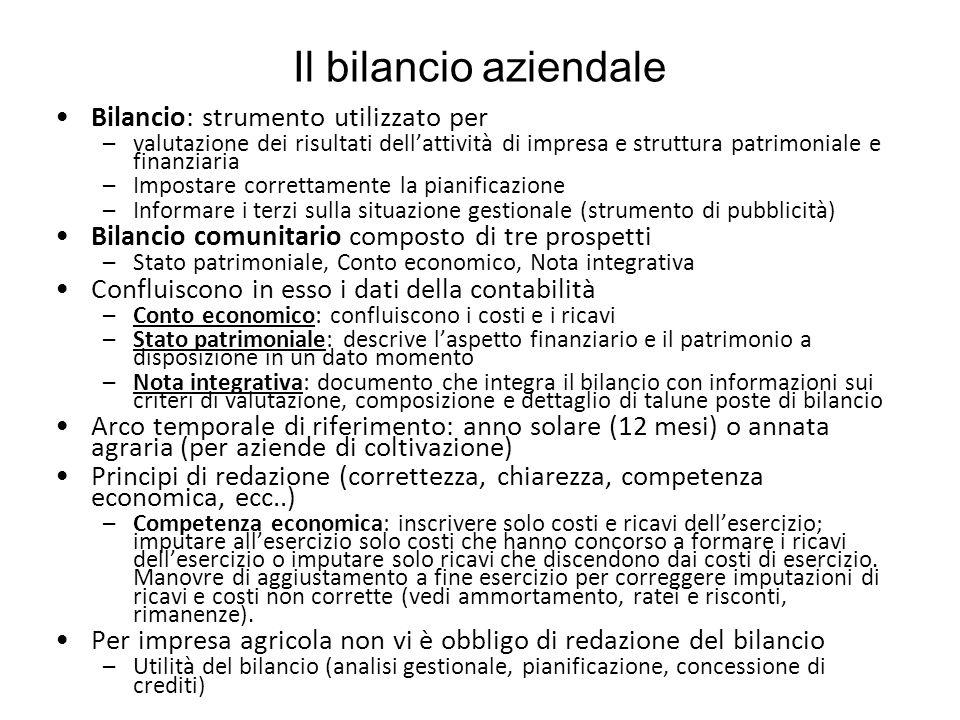 Il bilancio aziendale Bilancio: strumento utilizzato per