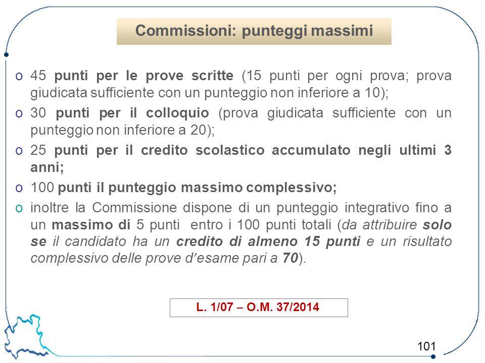 Commissioni: punteggi massimi