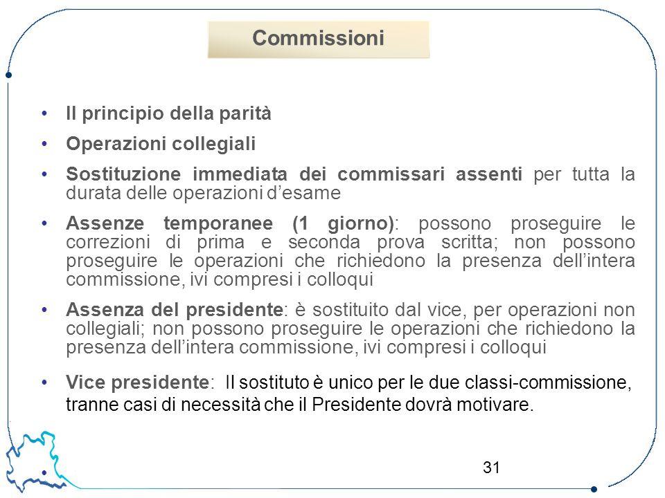 Commissioni Il principio della parità Operazioni collegiali