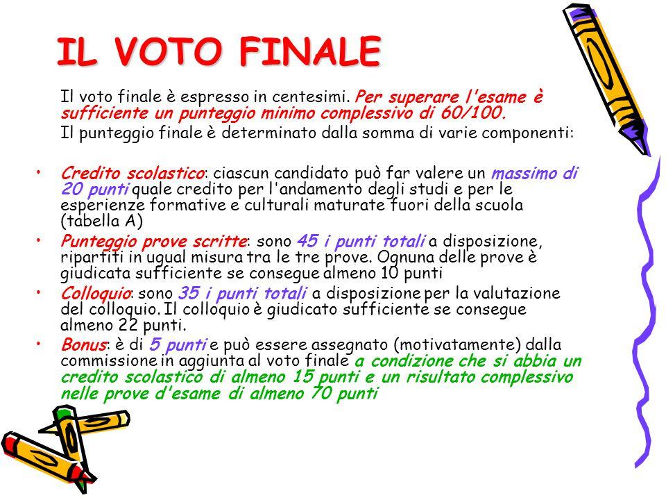 IL VOTO FINALE Il voto finale è espresso in centesimi. Per superare l esame è sufficiente un punteggio minimo complessivo di 60/100.