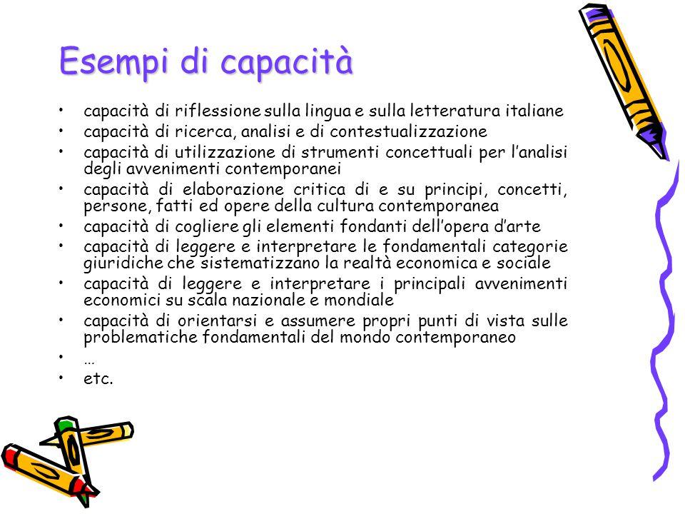 Esempi di capacità capacità di riflessione sulla lingua e sulla letteratura italiane. capacità di ricerca, analisi e di contestualizzazione.