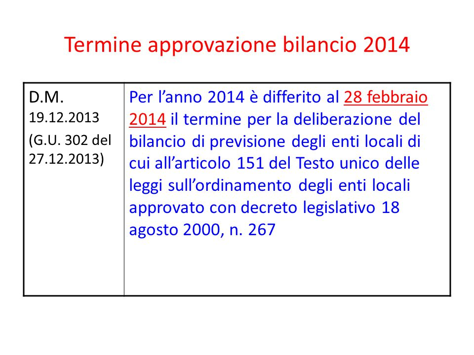 Termine approvazione bilancio 2014