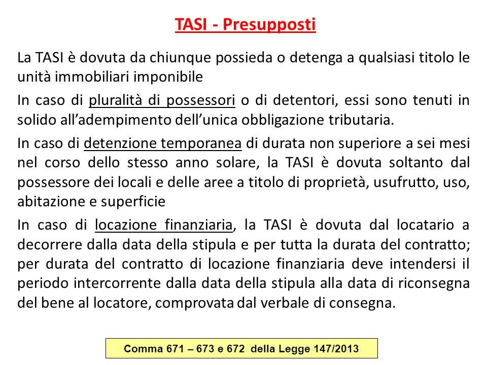 TASI - Presupposti