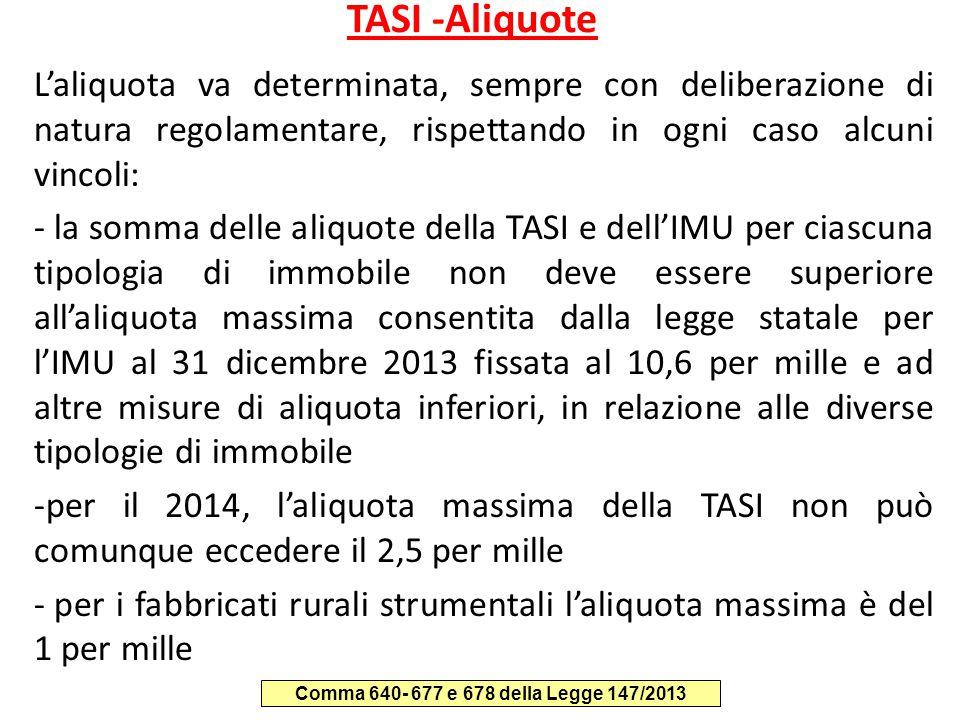 TASI -Aliquote L'aliquota va determinata, sempre con deliberazione di natura regolamentare, rispettando in ogni caso alcuni vincoli: