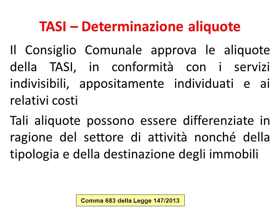 TASI – Determinazione aliquote