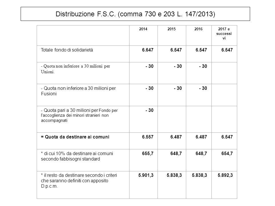 Distribuzione F.S.C. (comma 730 e 203 L. 147/2013)