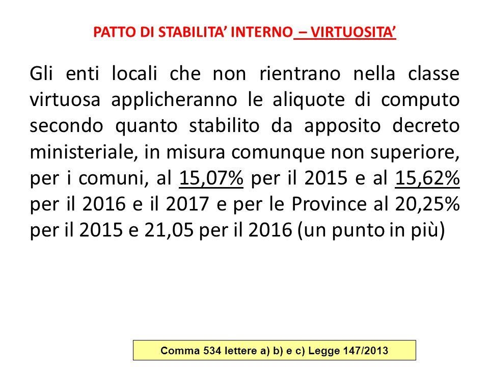 PATTO DI STABILITA' INTERNO – VIRTUOSITA'