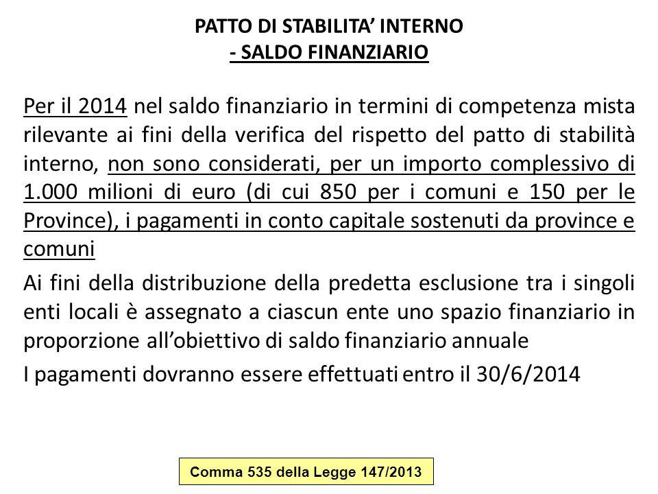 PATTO DI STABILITA' INTERNO - SALDO FINANZIARIO