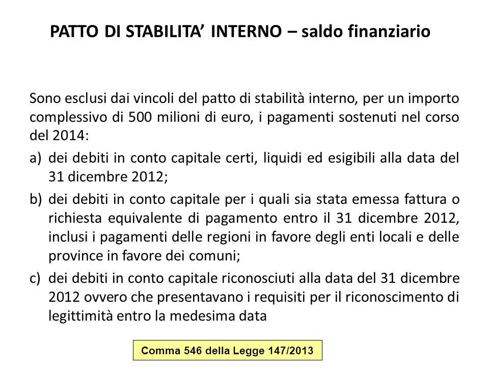 PATTO DI STABILITA' INTERNO – saldo finanziario