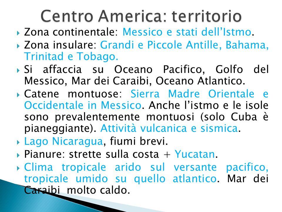 Centro America: territorio