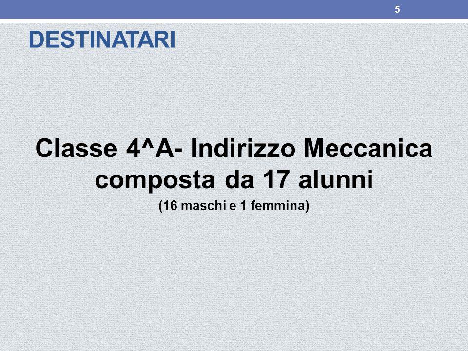 Classe 4^A- Indirizzo Meccanica composta da 17 alunni
