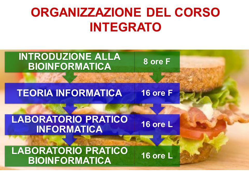 ORGANIZZAZIONE DEL CORSO INTEGRATO