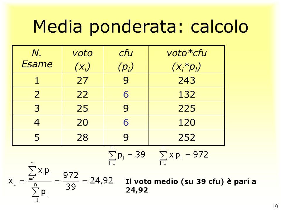 Media ponderata: calcolo
