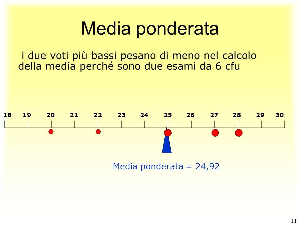 Media ponderata i due voti più bassi pesano di meno nel calcolo della media perché sono due esami da 6 cfu.