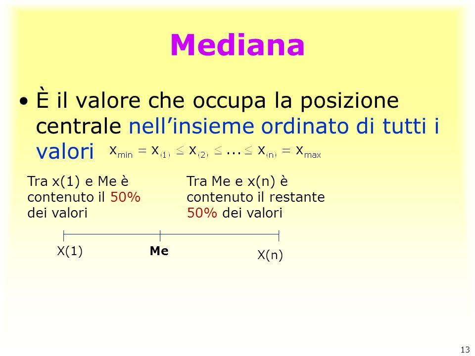 Mediana È il valore che occupa la posizione centrale nell'insieme ordinato di tutti i valori. Tra x(1) e Me è contenuto il 50% dei valori.