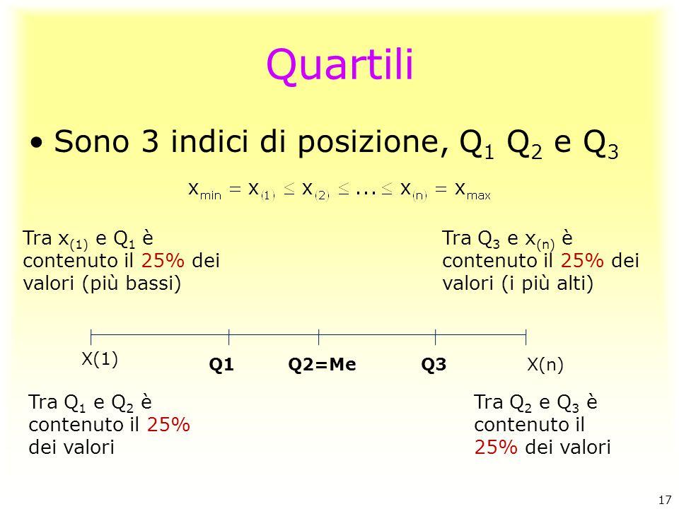 Quartili Sono 3 indici di posizione, Q1 Q2 e Q3
