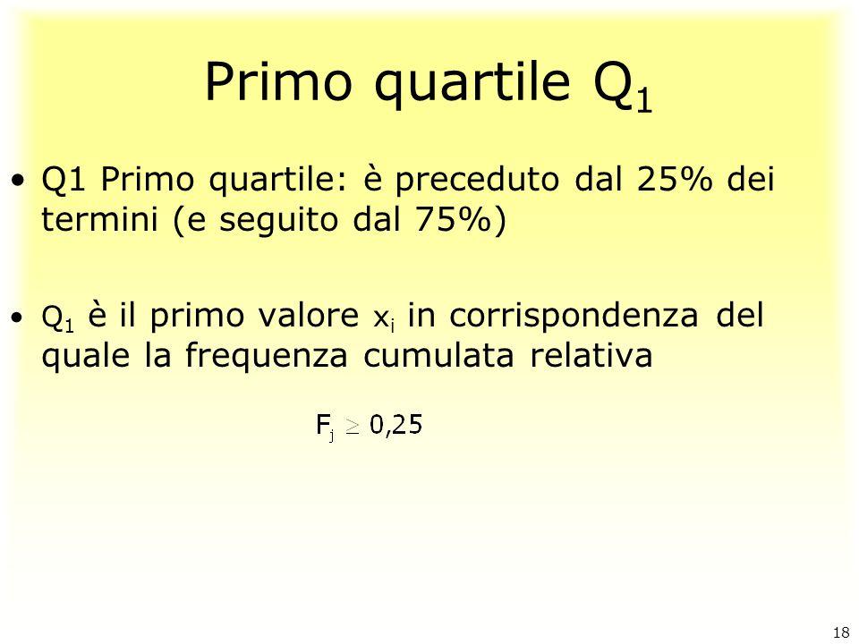 Primo quartile Q1 Q1 Primo quartile: è preceduto dal 25% dei termini (e seguito dal 75%)