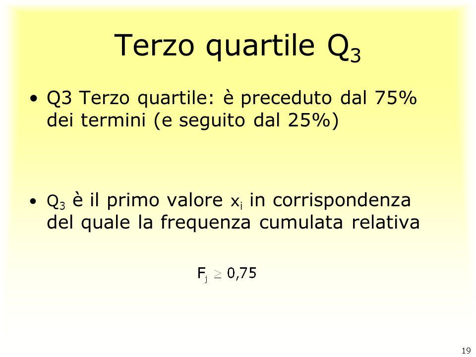 Terzo quartile Q3 Q3 Terzo quartile: è preceduto dal 75% dei termini (e seguito dal 25%)