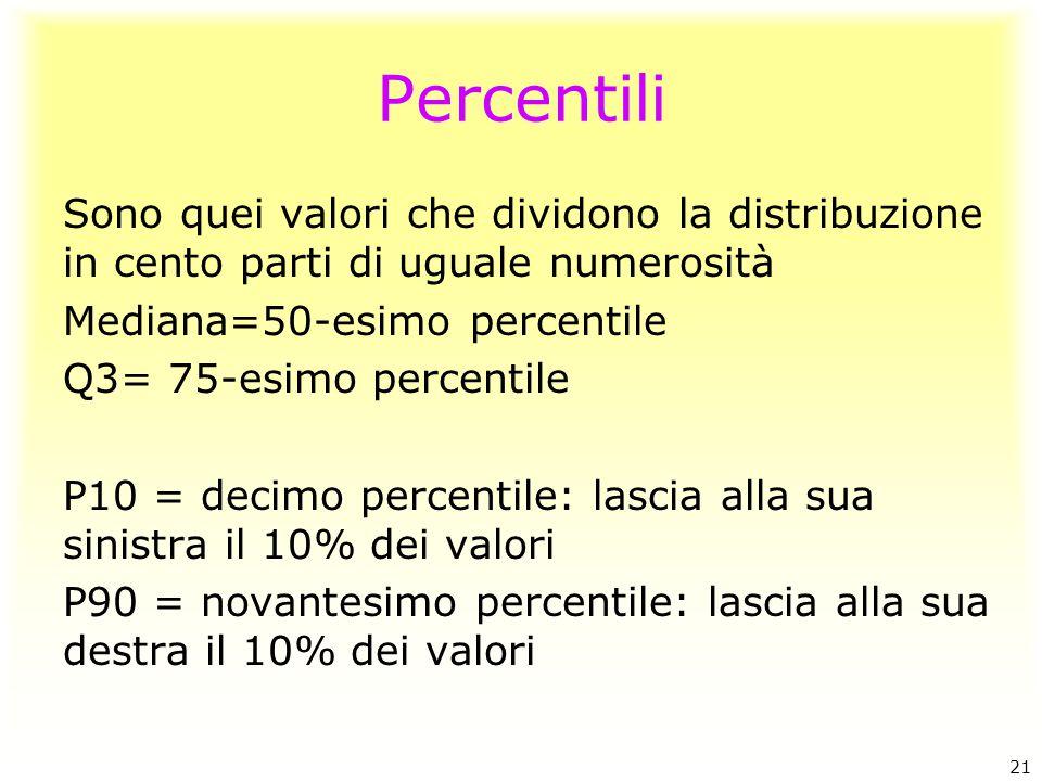 Percentili Sono quei valori che dividono la distribuzione in cento parti di uguale numerosità. Mediana=50-esimo percentile.