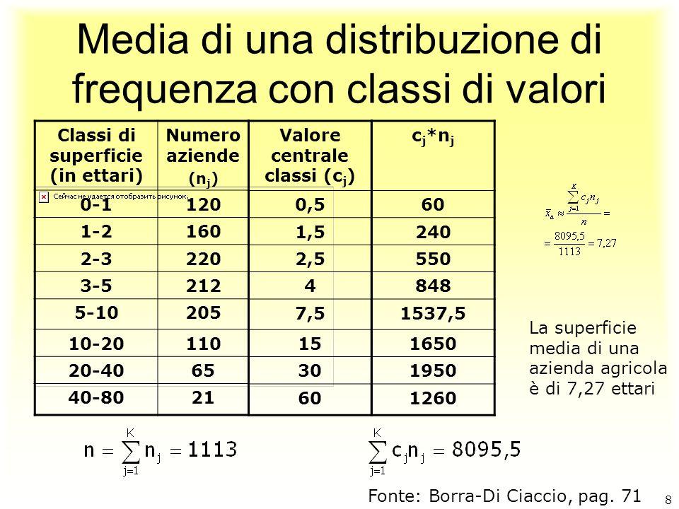 Media di una distribuzione di frequenza con classi di valori