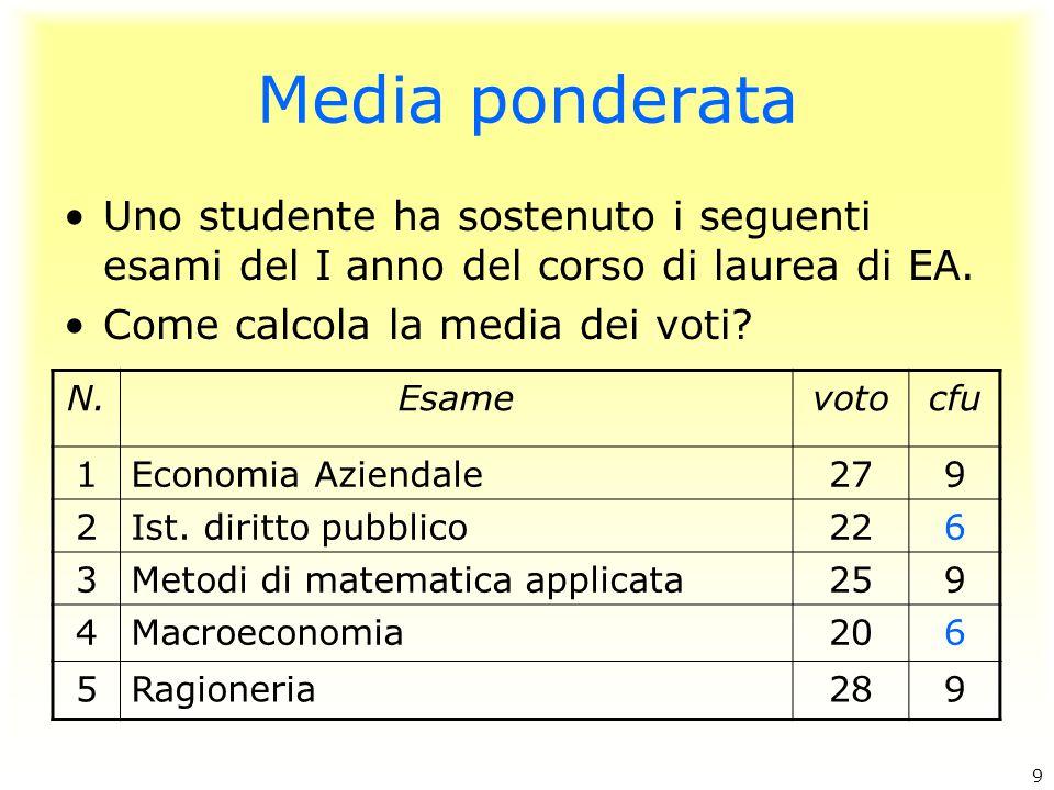Media ponderata Uno studente ha sostenuto i seguenti esami del I anno del corso di laurea di EA. Come calcola la media dei voti