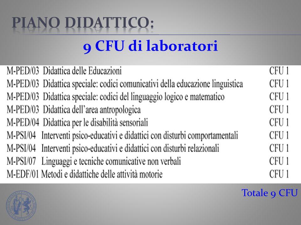 PIANO DIDATTICO: 9 CFU di laboratori Totale 9 CFU 13