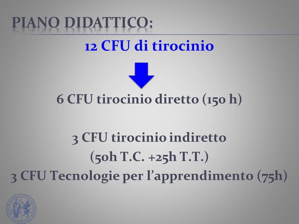 PIANO DIDATTICO: 12 CFU di tirocinio 6 CFU tirocinio diretto (150 h)