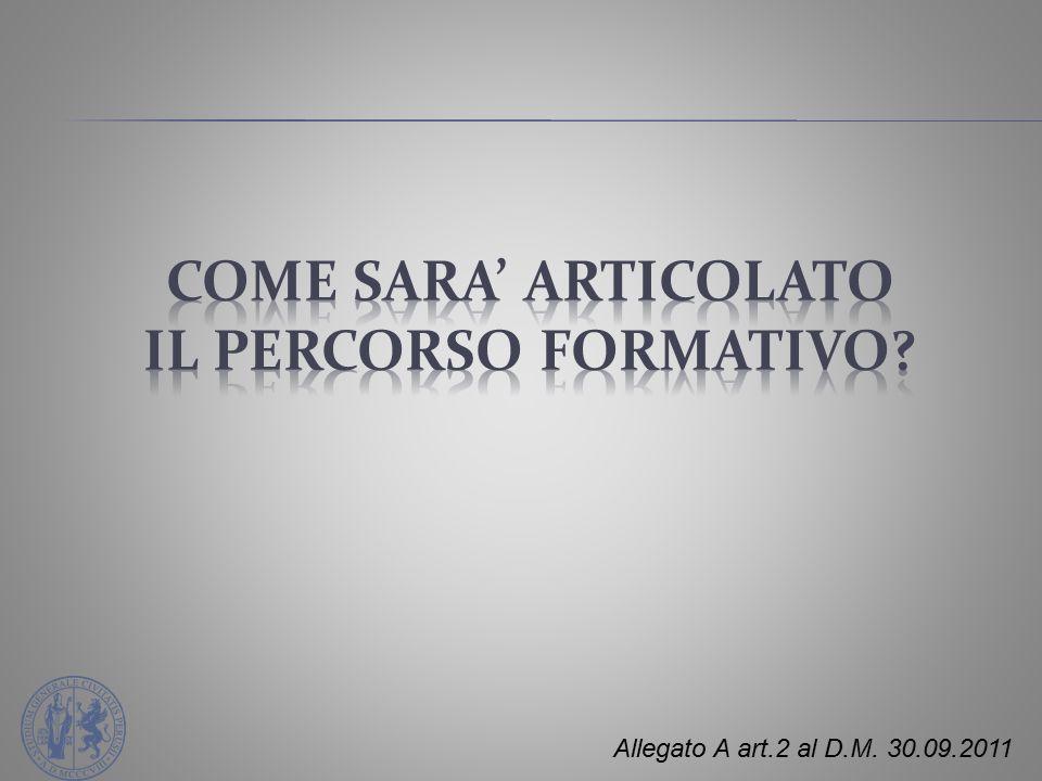 COME SARA' ARTICOLATO IL PERCORSO FORMATIVO