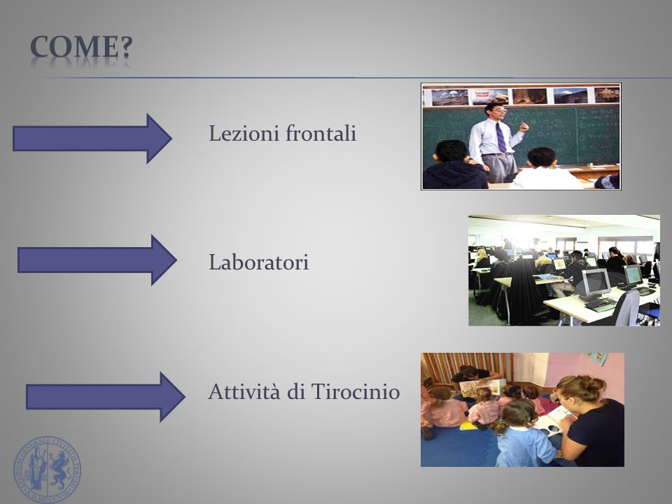 COME Lezioni frontali Laboratori Attività di Tirocinio 8