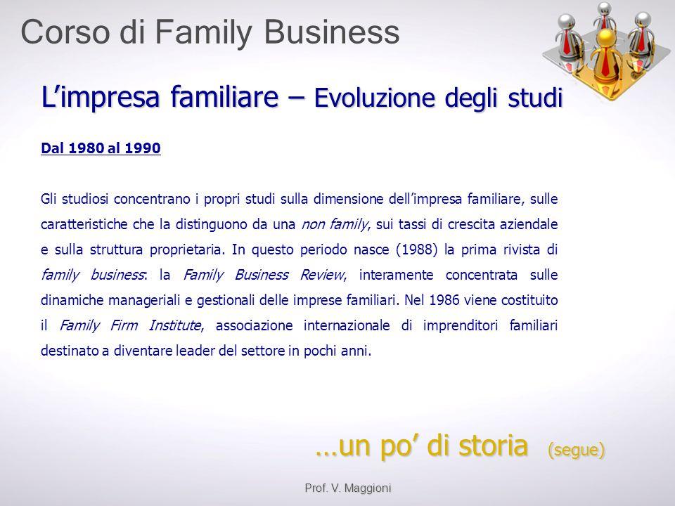 L'impresa familiare – Evoluzione degli studi