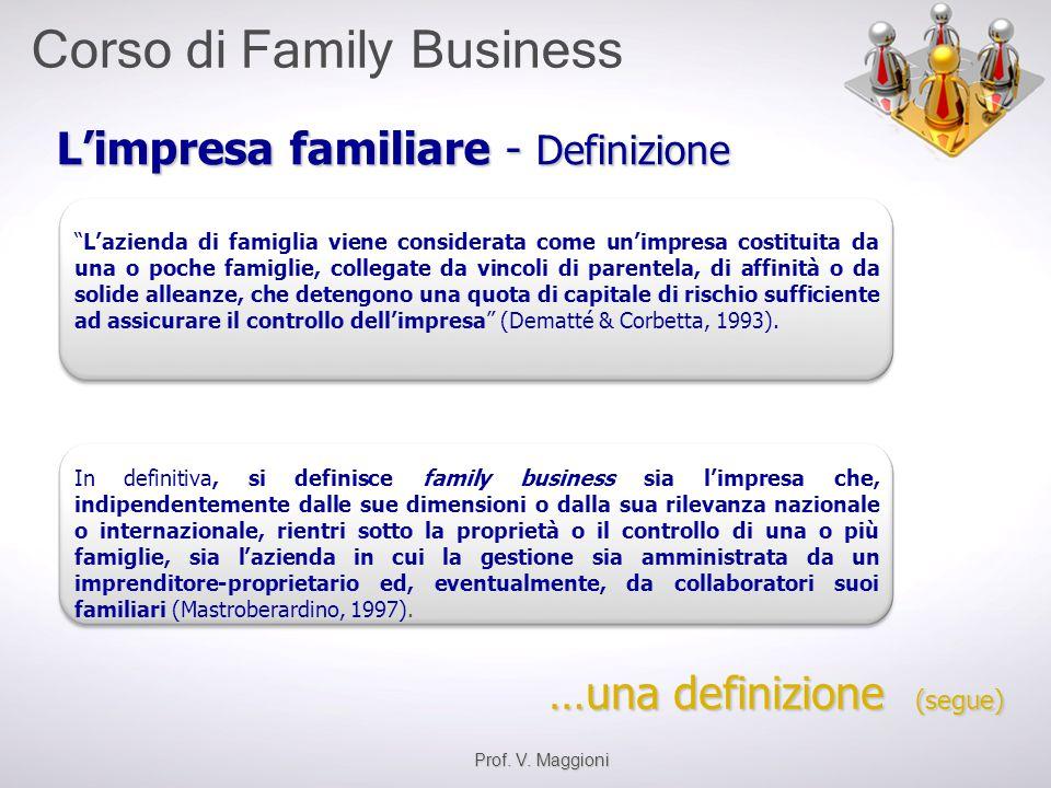 L'impresa familiare - Definizione