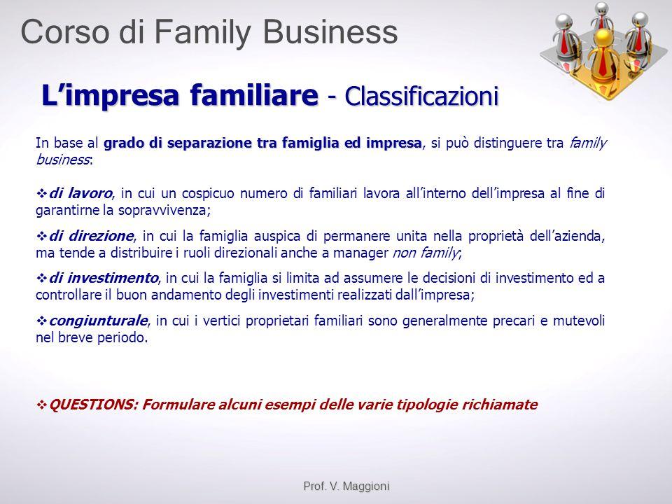 L'impresa familiare - Classificazioni