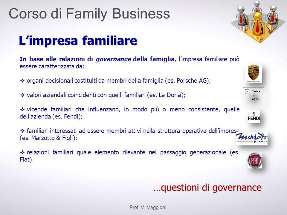 L'impresa familiare …questioni di governance
