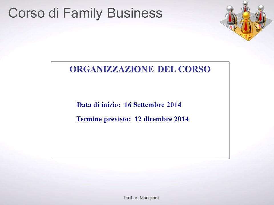 ORGANIZZAZIONE DEL CORSO Data di inizio: 16 Settembre 2014