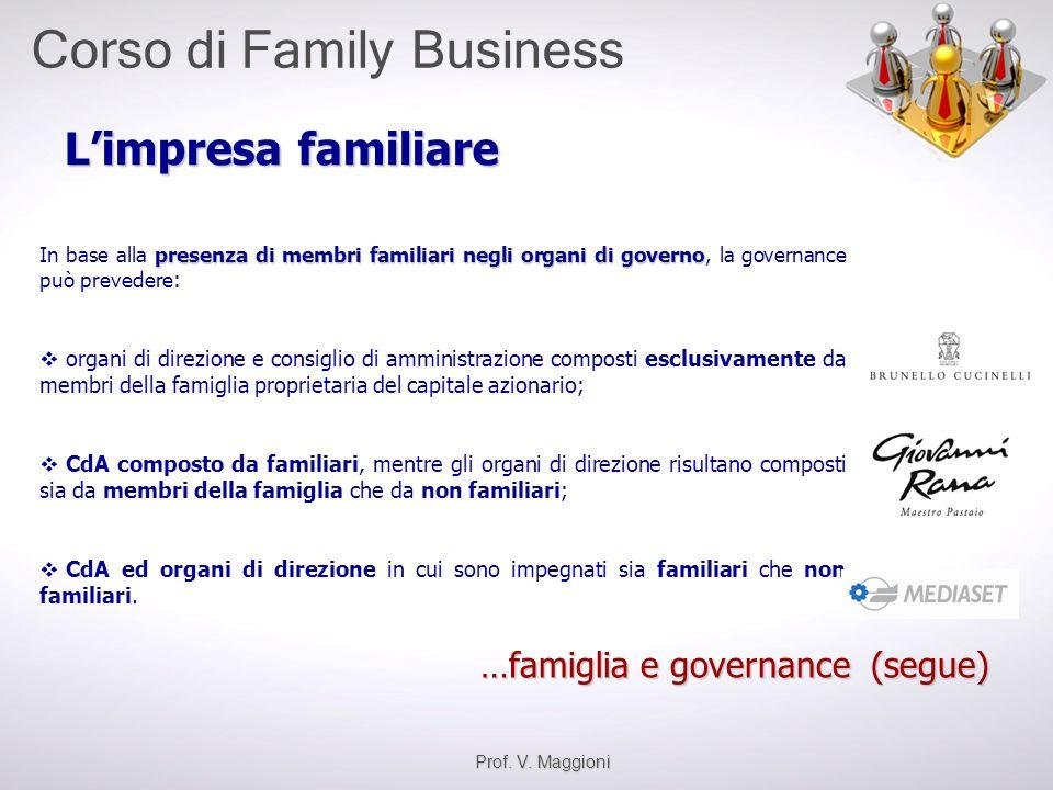 L'impresa familiare …famiglia e governance (segue)