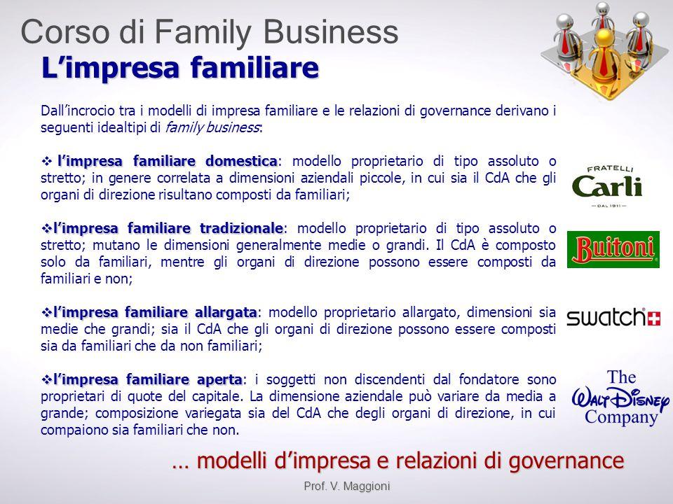 L'impresa familiare … modelli d'impresa e relazioni di governance