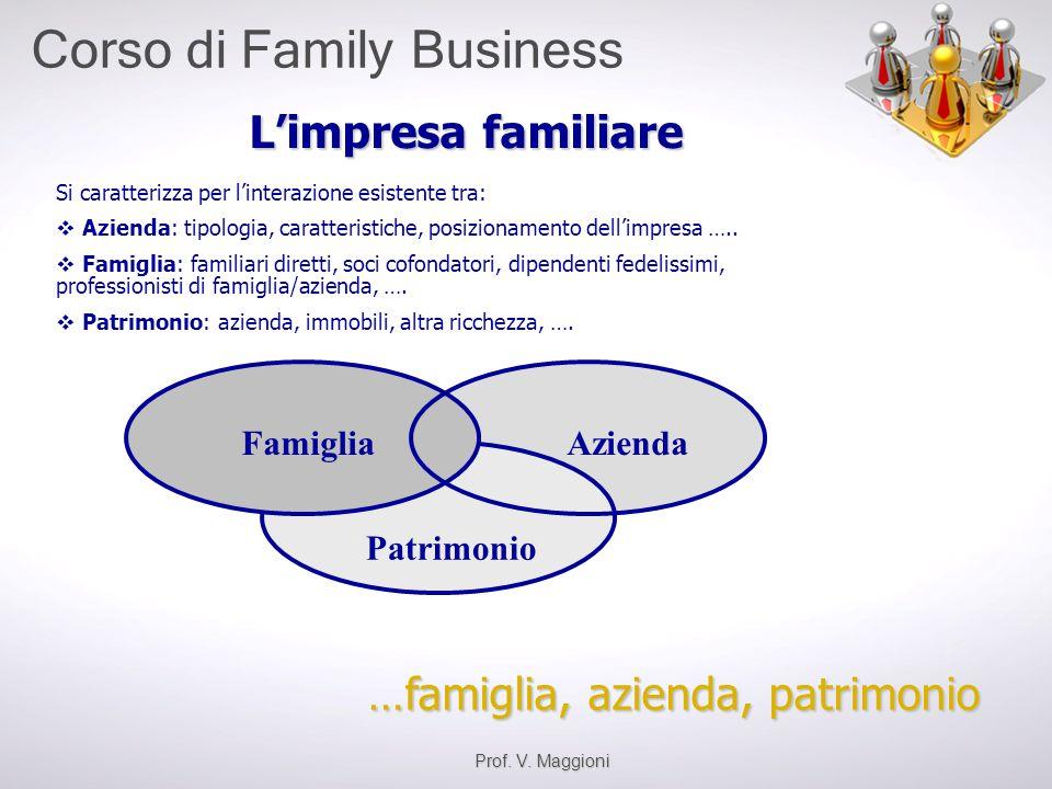 …famiglia, azienda, patrimonio