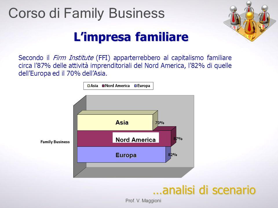 L'impresa familiare …analisi di scenario Asia Nord America Europa