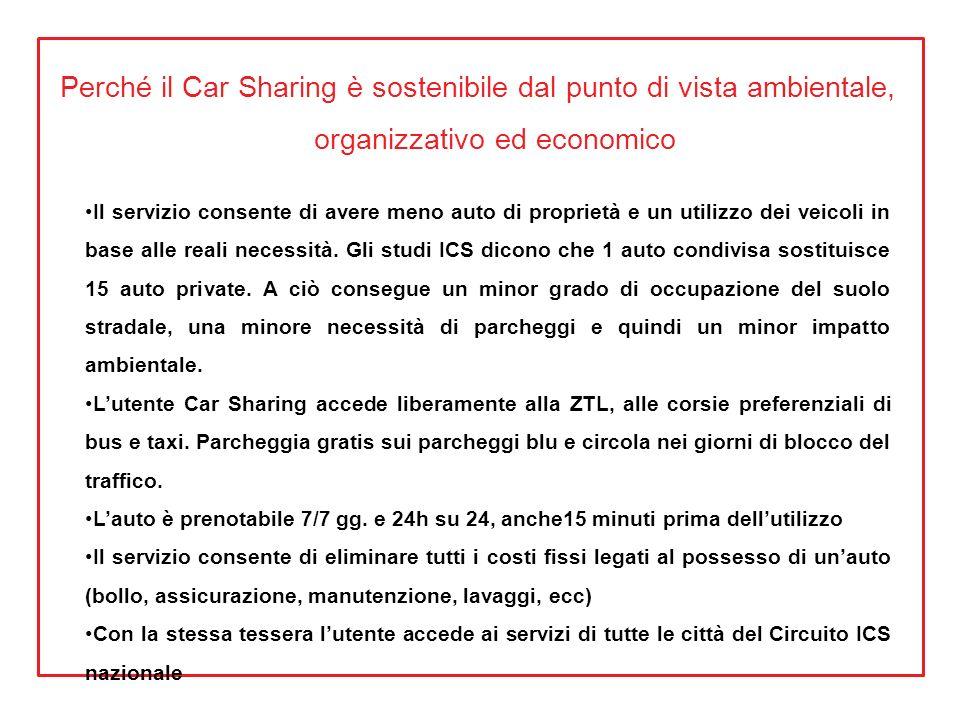 Perché il Car Sharing è sostenibile dal punto di vista ambientale, organizzativo ed economico