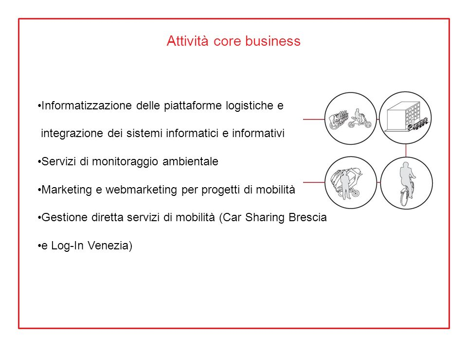 Attività core business