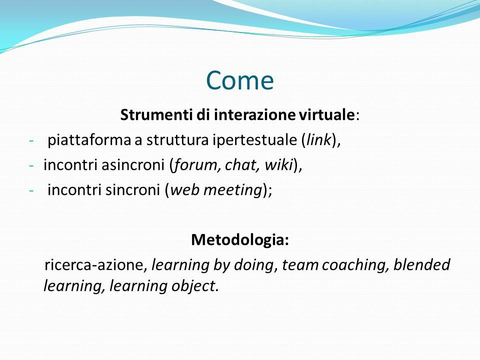 Strumenti di interazione virtuale: