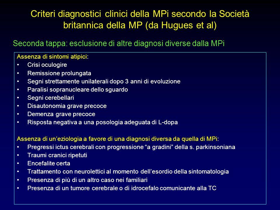 Criteri diagnostici clinici della MPi secondo la Società britannica della MP (da Hugues et al)