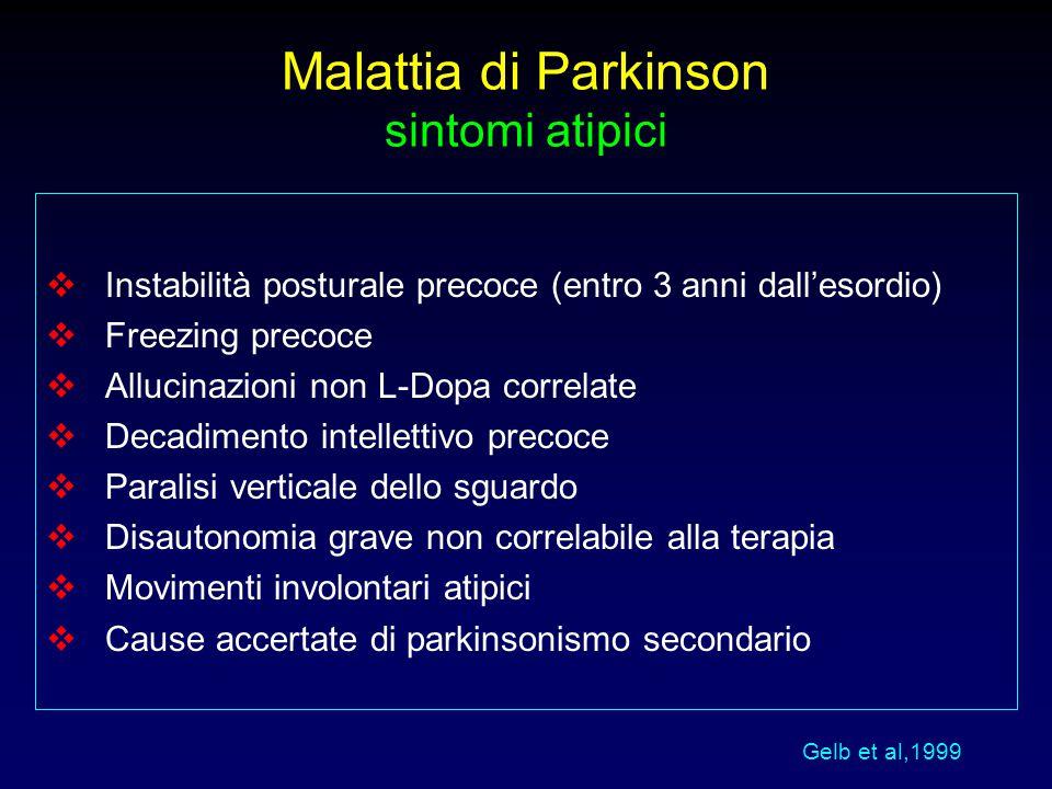 Malattia di Parkinson sintomi atipici