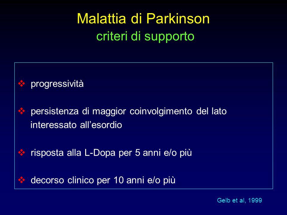Malattia di Parkinson criteri di supporto