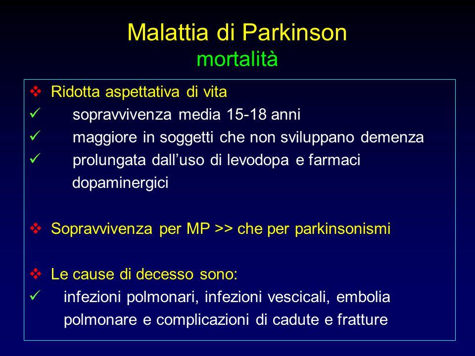 Malattia di Parkinson mortalità