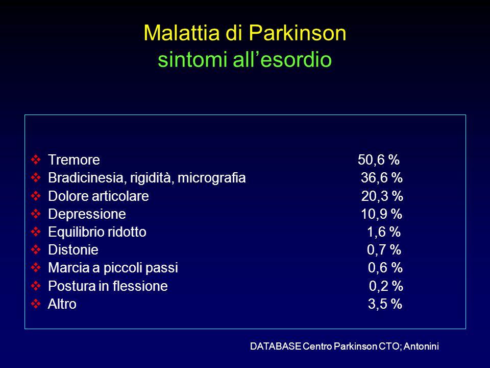 Malattia di Parkinson sintomi all'esordio